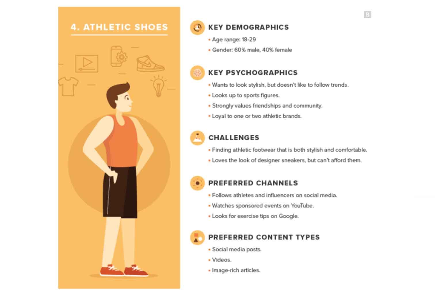Here's a business-to-consumer customer profile analysis from content marketing agency Brafton.