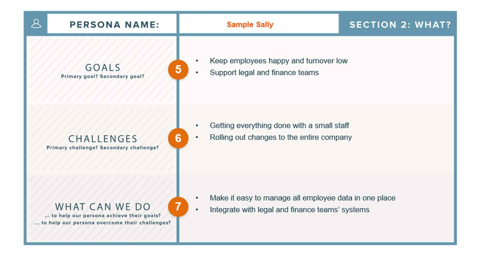 Here's Section 2 of an ideal customer profile template example that HubSpot completed.