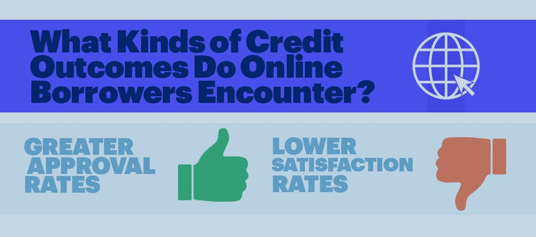 This infographic poses this question: What Kinds of Credit Outcomes Do Online Borrowers Encounter? And then it lists: Greater Approval Rates (followed by a thumbs-up symbol); and Lower Satisfaction Rates (followed by a thumbs-down symbol).